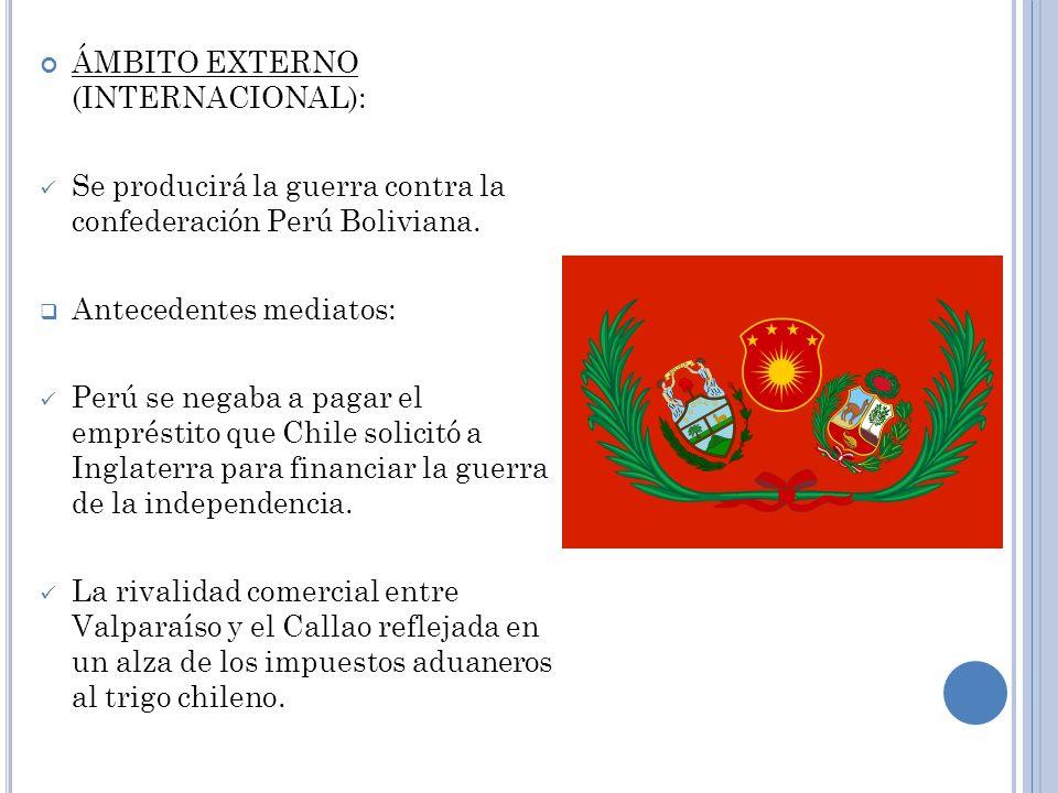 ÁMBITO EXTERNO (INTERNACIONAL):