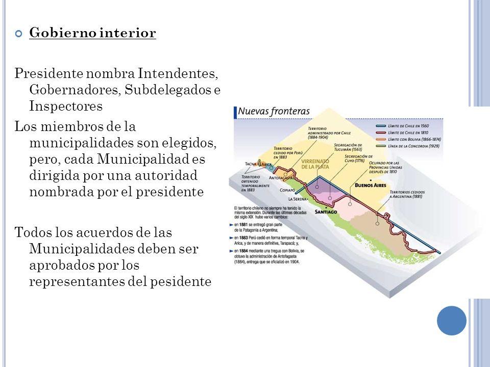 Gobierno interiorPresidente nombra Intendentes, Gobernadores, Subdelegados e Inspectores.