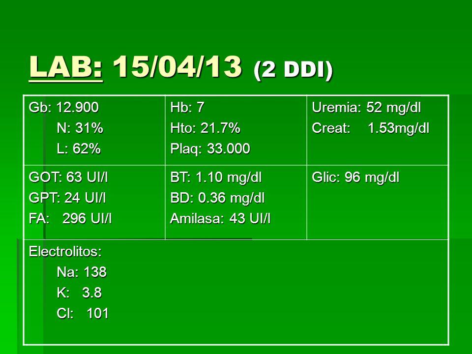 LAB: 15/04/13 (2 DDI) Gb: 12.900 N: 31% L: 62% Hb: 7 Hto: 21.7%