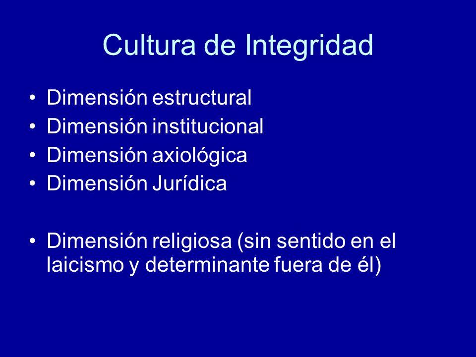 Cultura de Integridad Dimensión estructural Dimensión institucional