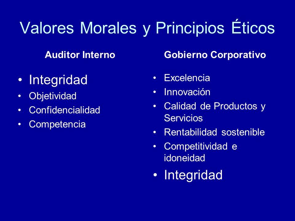 Valores Morales y Principios Éticos