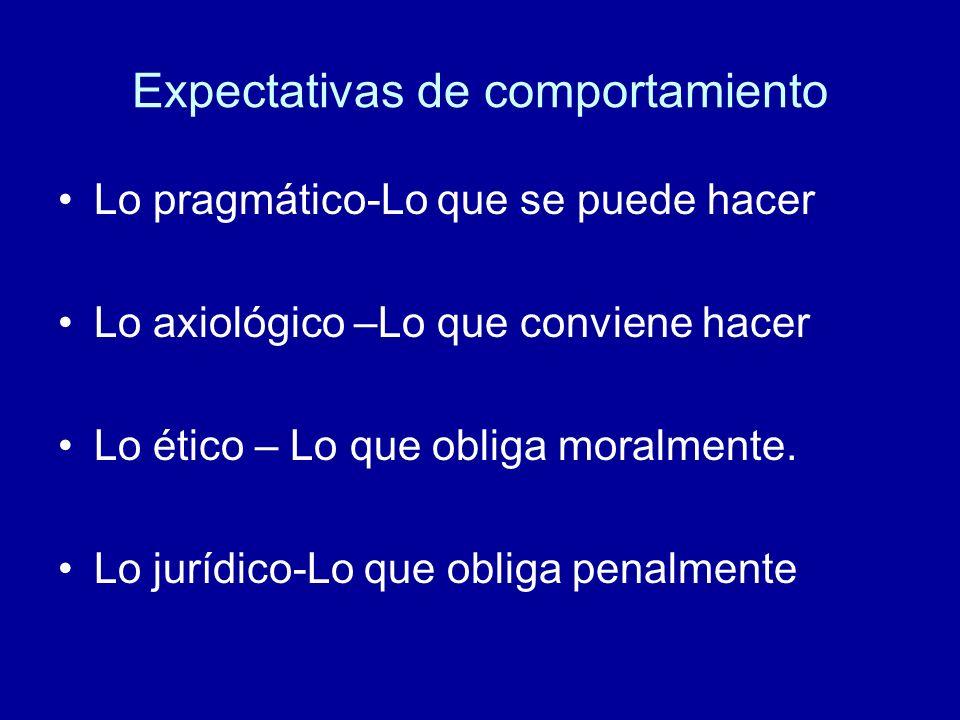 Expectativas de comportamiento