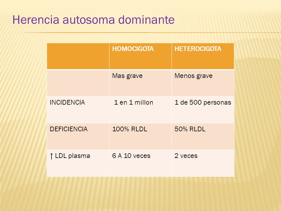 Herencia autosoma dominante