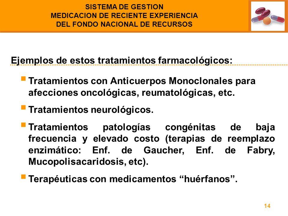 Ejemplos de estos tratamientos farmacológicos: