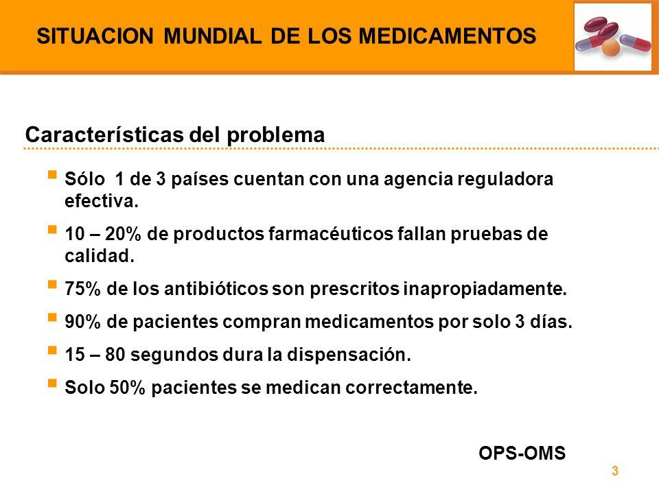 SITUACION MUNDIAL DE LOS MEDICAMENTOS