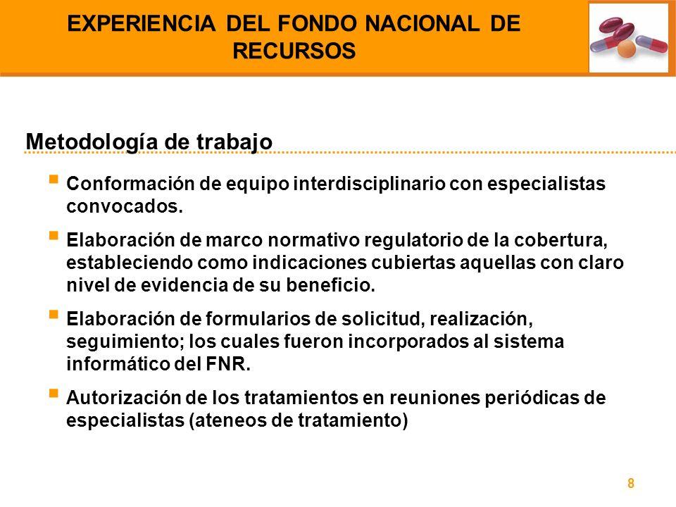 EXPERIENCIA DEL FONDO NACIONAL DE RECURSOS