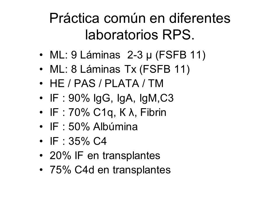 Práctica común en diferentes laboratorios RPS.