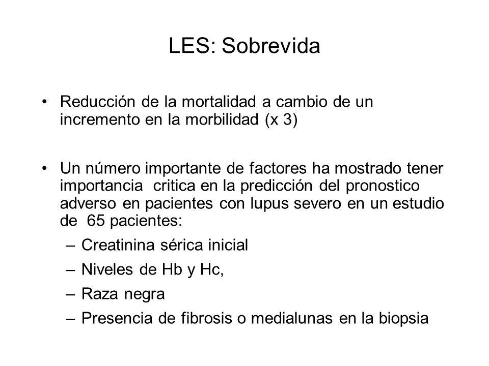 LES: Sobrevida Reducción de la mortalidad a cambio de un incremento en la morbilidad (x 3)