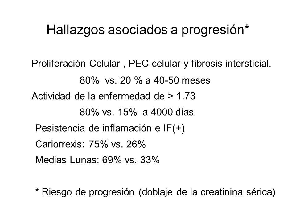 Hallazgos asociados a progresión*