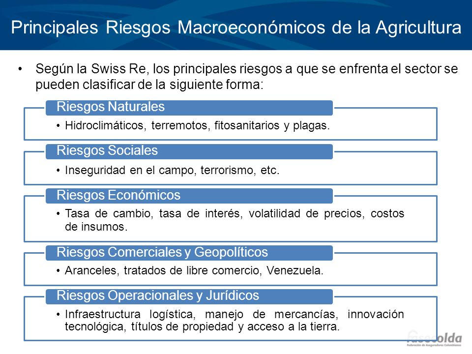 Principales Riesgos Macroeconómicos de la Agricultura