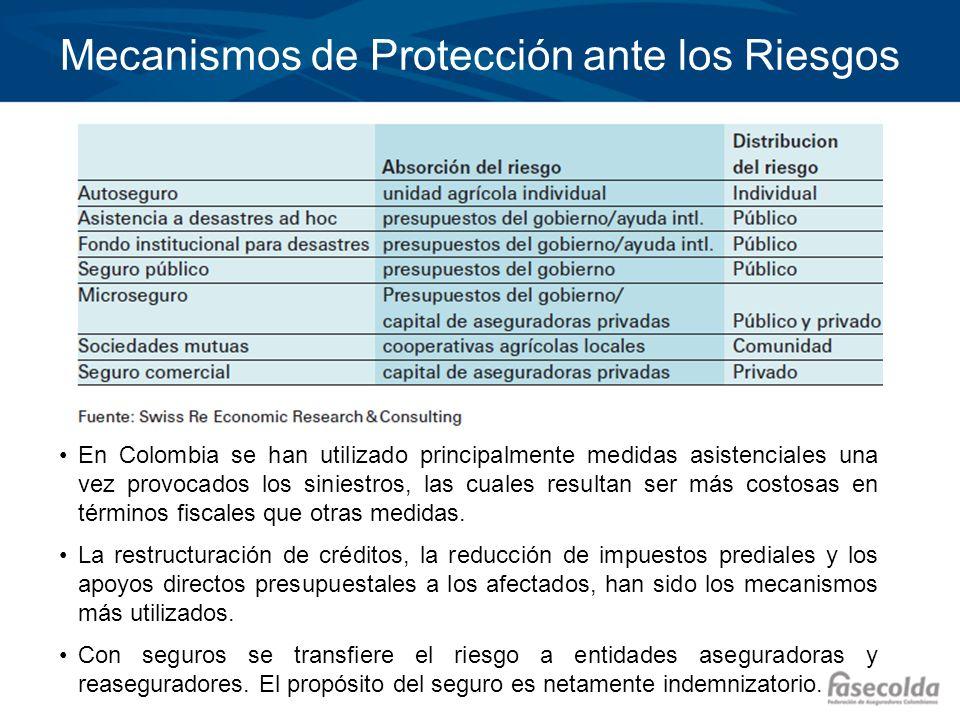 Mecanismos de Protección ante los Riesgos