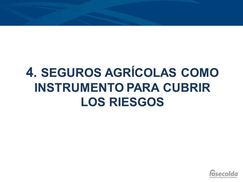 4. SEGUROS AGRÍCOLAS COMO INSTRUMENTO PARA CUBRIR LOS RIESGOS