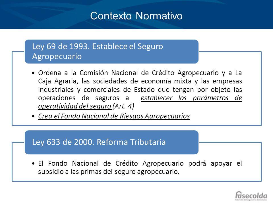 Contexto Normativo Ley 69 de 1993. Establece el Seguro Agropecuario