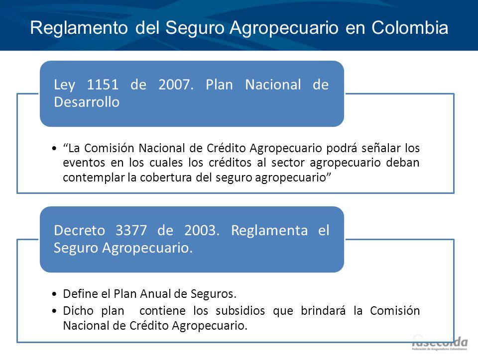 Reglamento del Seguro Agropecuario en Colombia