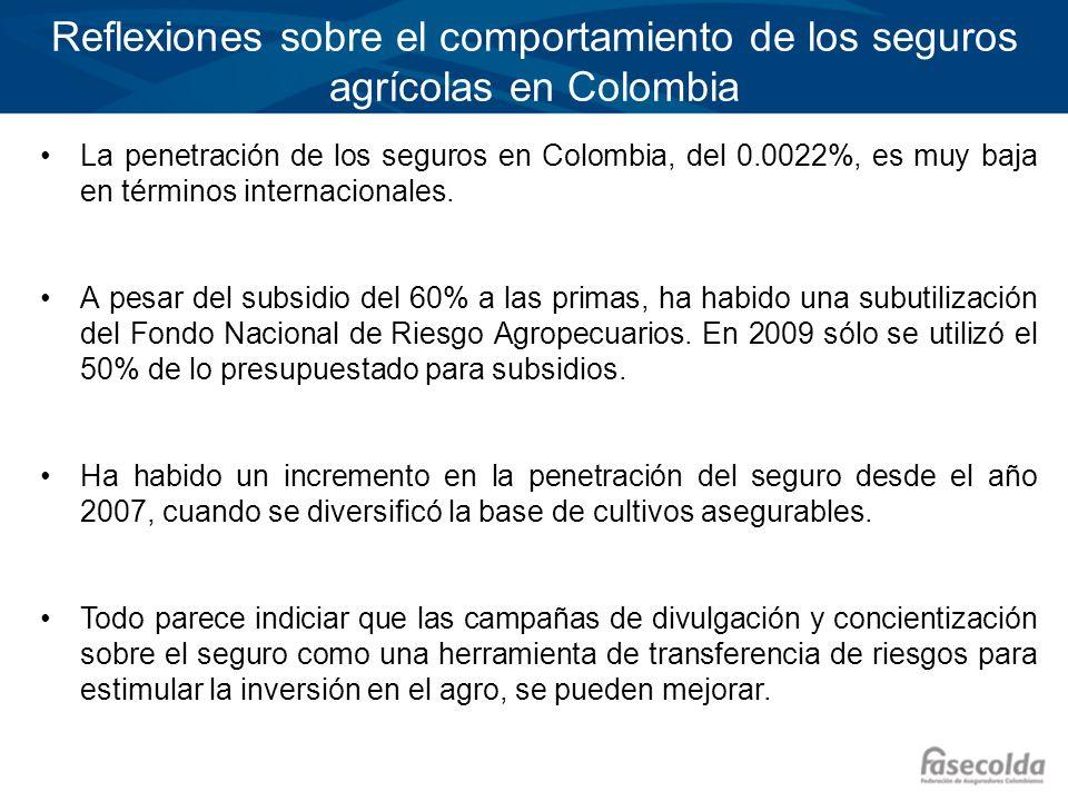 Reflexiones sobre el comportamiento de los seguros agrícolas en Colombia