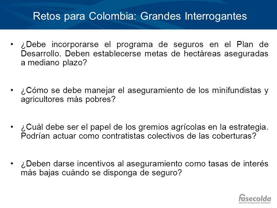 Retos para Colombia: Grandes Interrogantes