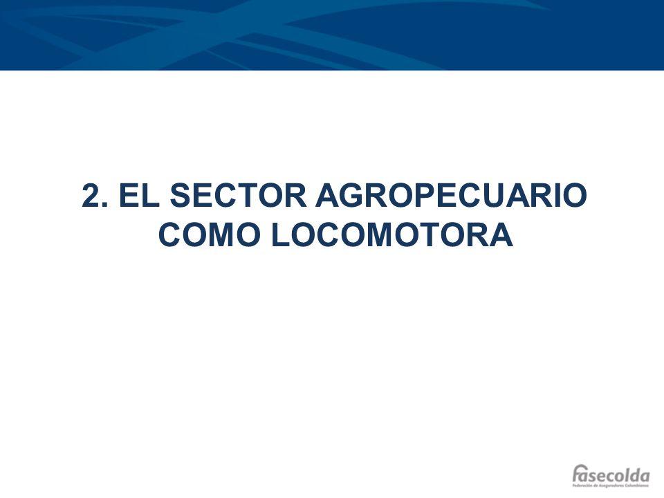 2. EL SECTOR AGROPECUARIO COMO LOCOMOTORA