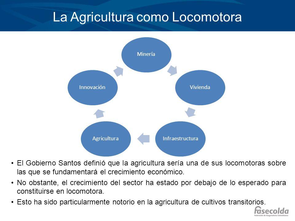 La Agricultura como Locomotora