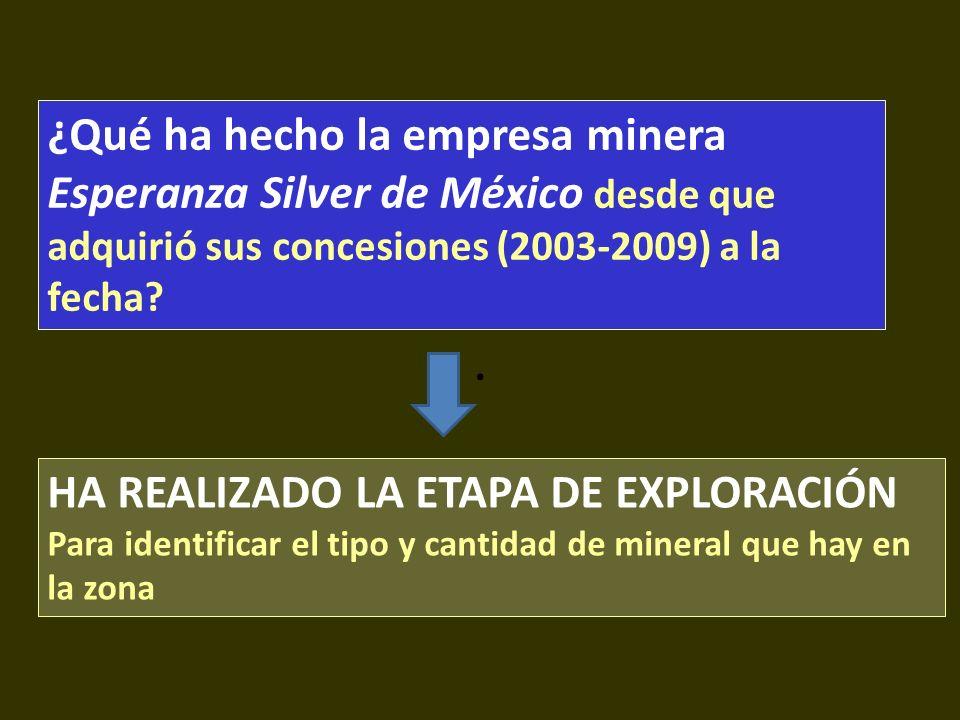 . ¿Qué ha hecho la empresa minera Esperanza Silver de México desde que adquirió sus concesiones (2003-2009) a la fecha
