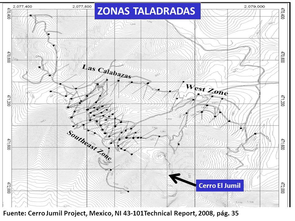 . ZONAS TALADRADAS Cerro El Jumil