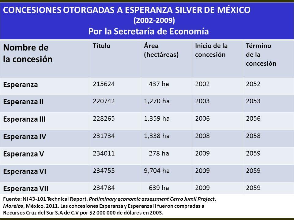 . CONCESIONES OTORGADAS A ESPERANZA SILVER DE MÉXICO