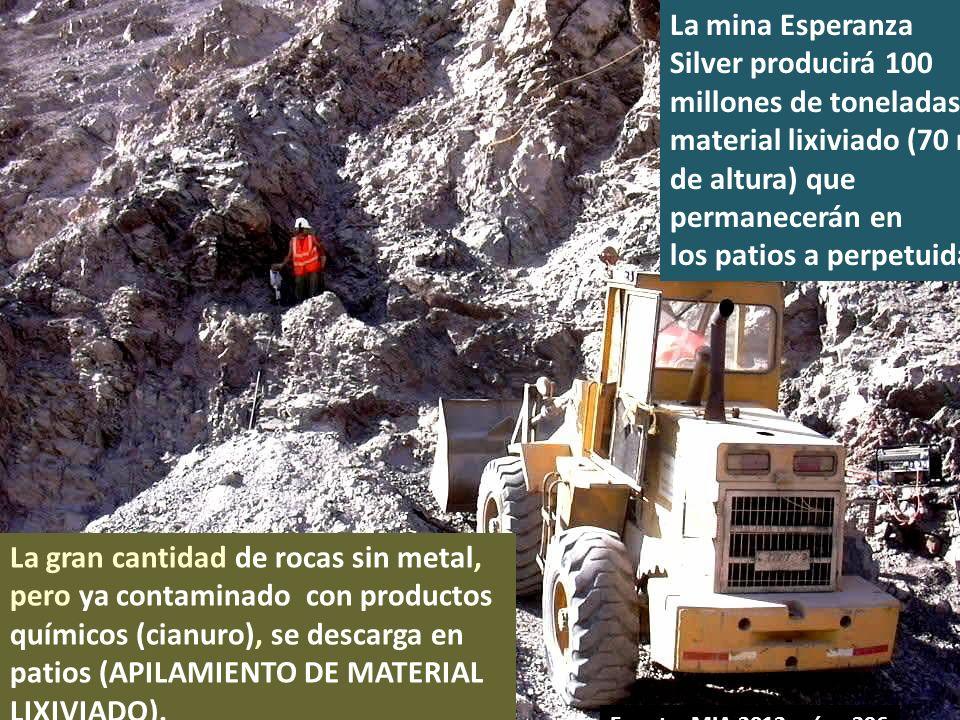 . La mina Esperanza. Silver producirá 100 millones de toneladas de material lixiviado (70 m. de altura) que permanecerán en.