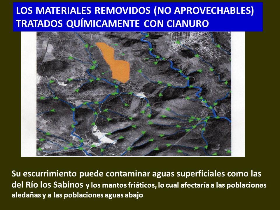 . LOS MATERIALES REMOVIDOS (NO APROVECHABLES)