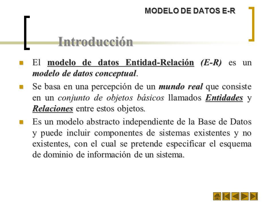 MODELO DE DATOS E-R Introducción. El modelo de datos Entidad-Relación (E-R) es un modelo de datos conceptual.