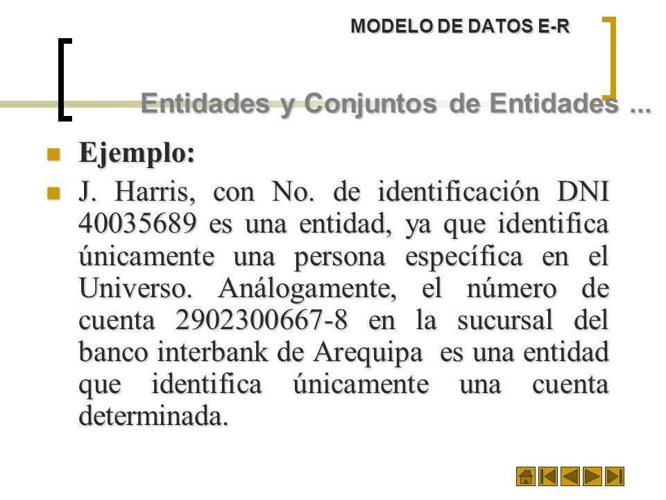 MODELO DE DATOS E-R Entidades y Conjuntos de Entidades ... Ejemplo: