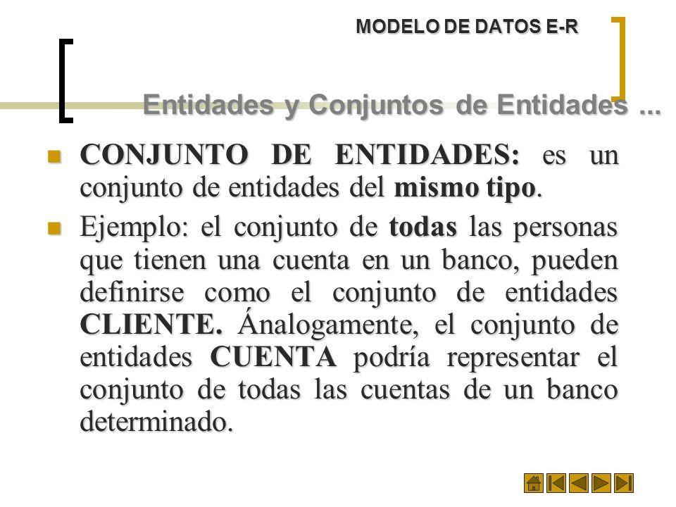 CONJUNTO DE ENTIDADES: es un conjunto de entidades del mismo tipo.