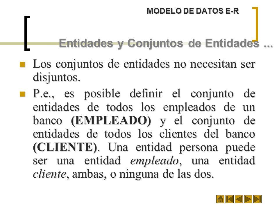 Los conjuntos de entidades no necesitan ser disjuntos.