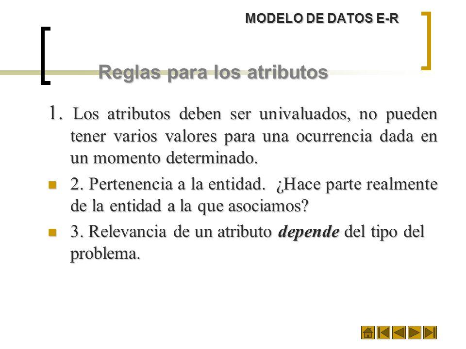 MODELO DE DATOS E-R Reglas para los atributos.