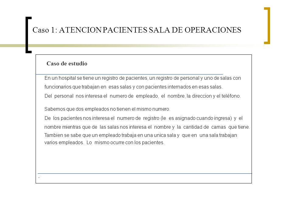 Caso 1: ATENCION PACIENTES SALA DE OPERACIONES