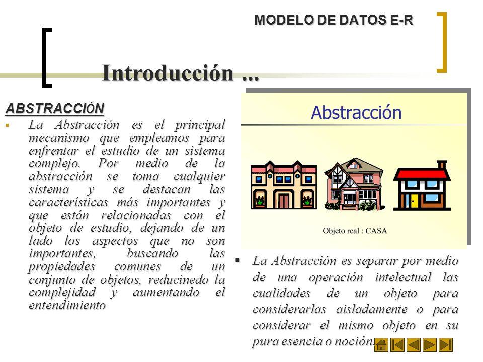 Introducción ... MODELO DE DATOS E-R ABSTRACCIÓN