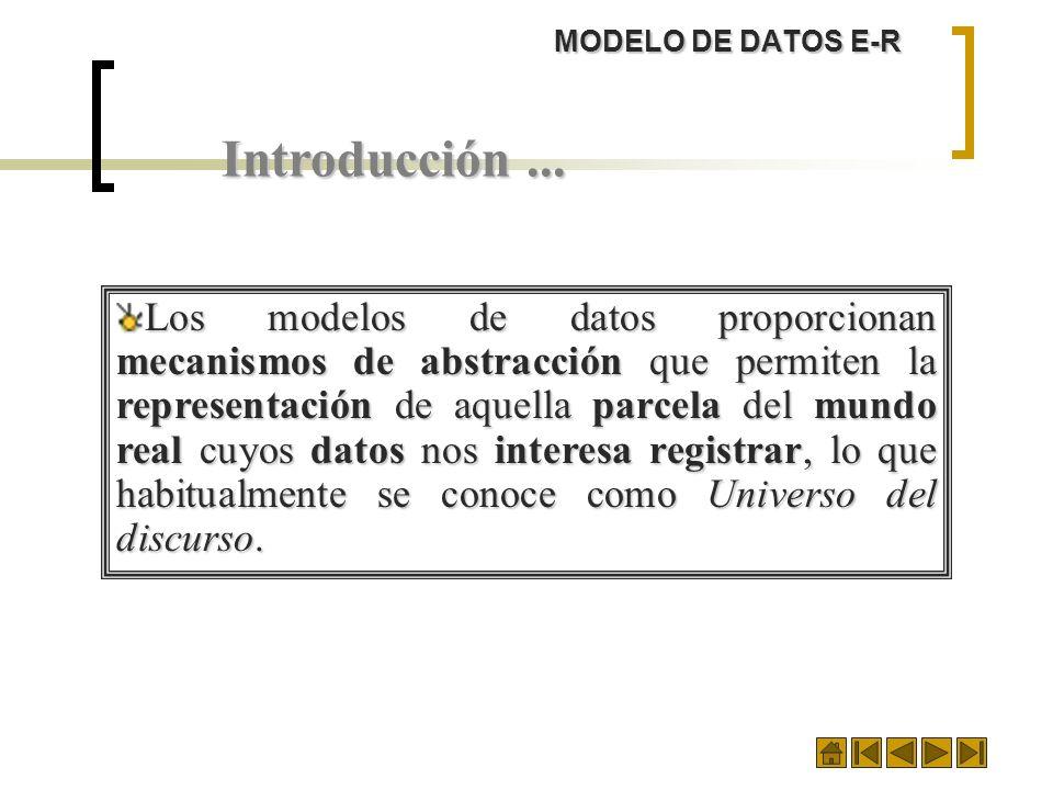 MODELO DE DATOS E-R Introducción ...