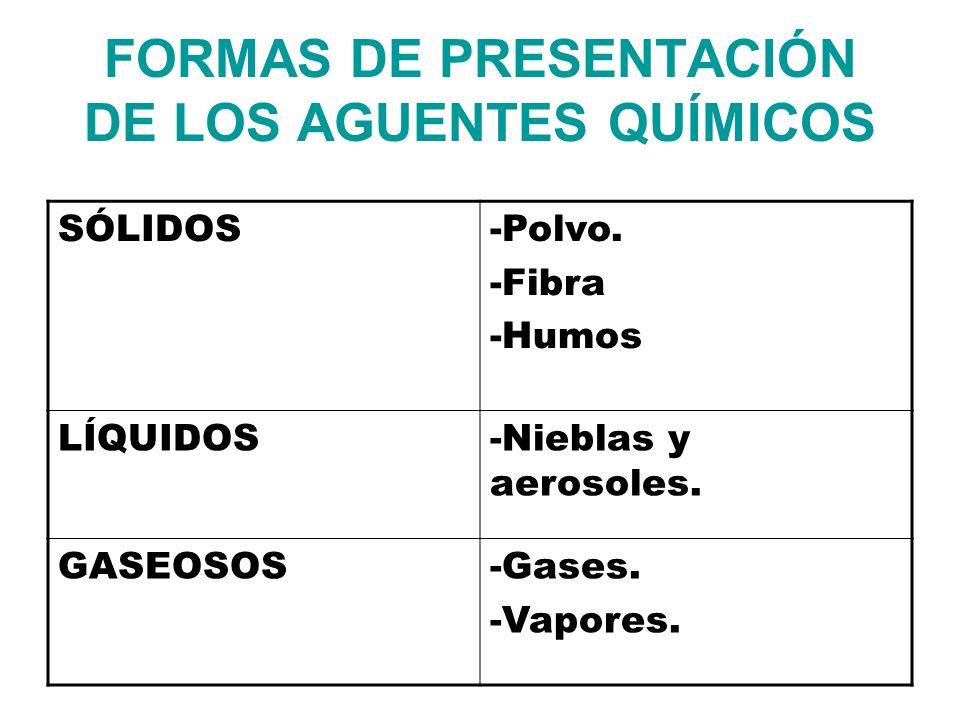 FORMAS DE PRESENTACIÓN DE LOS AGUENTES QUÍMICOS