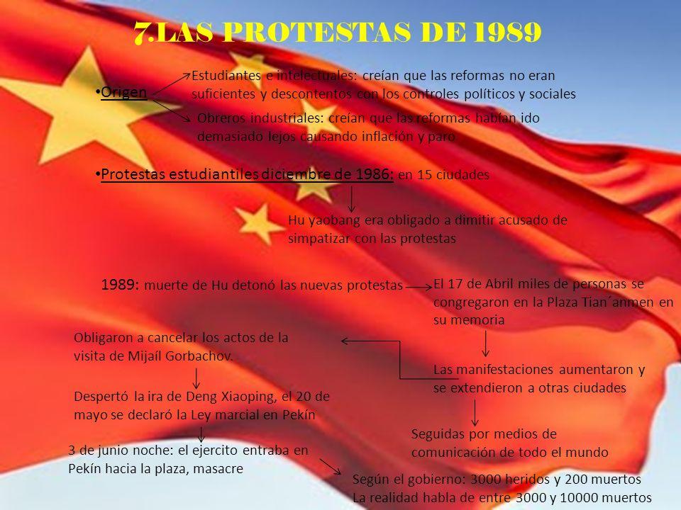 7.LAS PROTESTAS DE 1989 Origen
