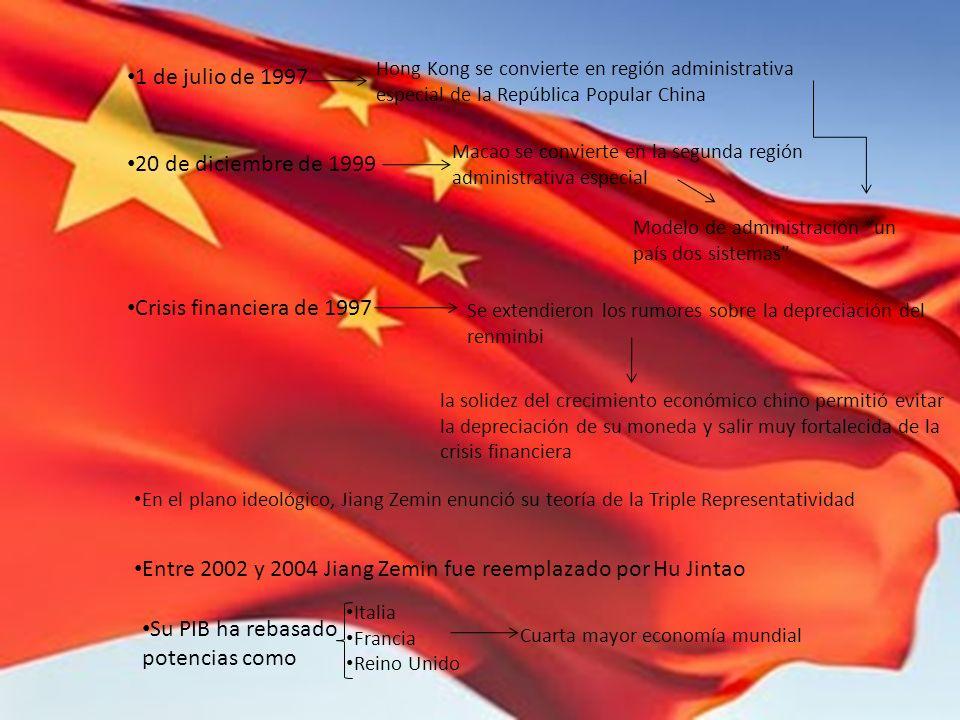 Entre 2002 y 2004 Jiang Zemin fue reemplazado por Hu Jintao