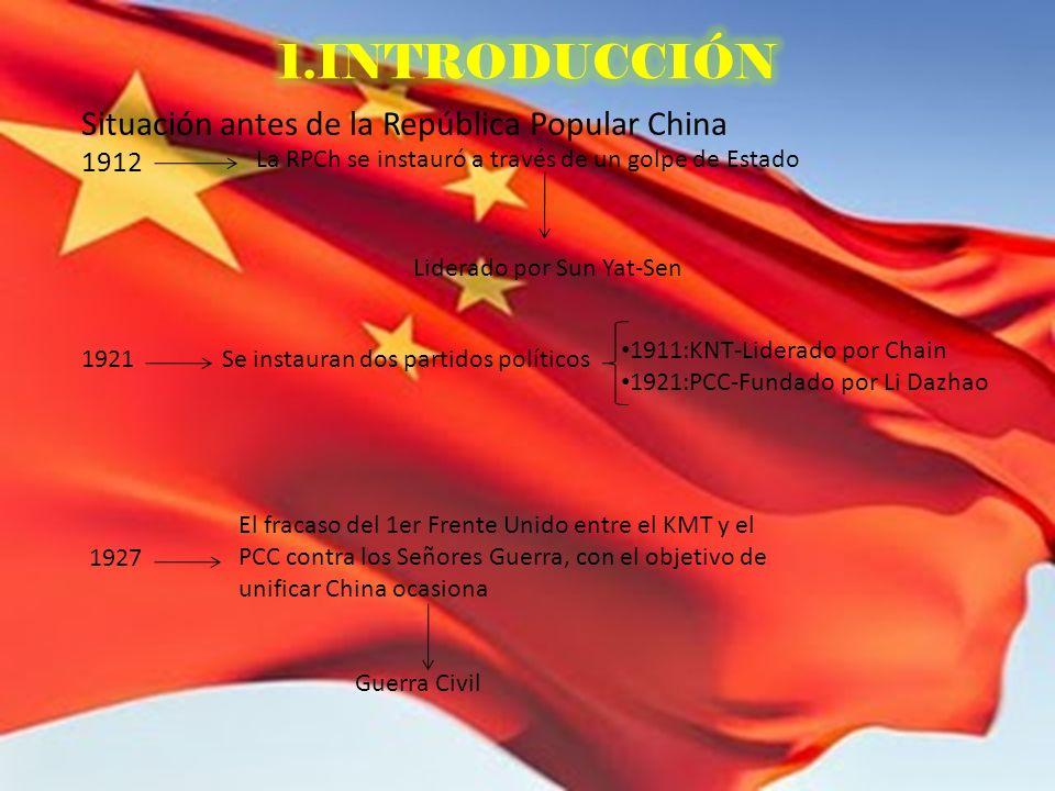 1.INTRODUCCIÓN Situación antes de la República Popular China 1912