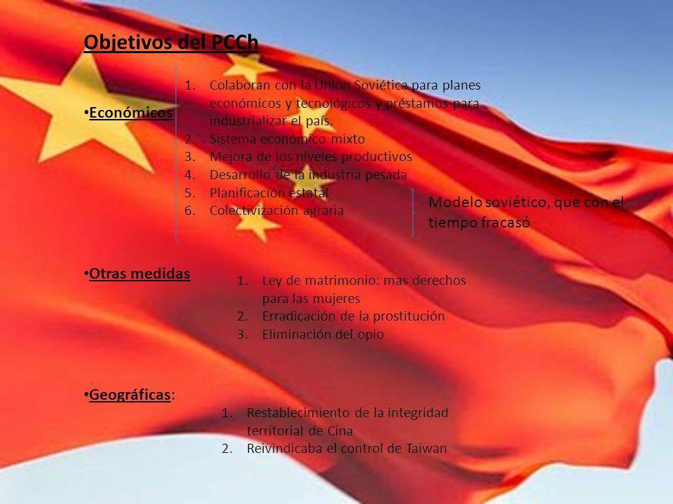 Objetivos del PCCh Económicos Otras medidas
