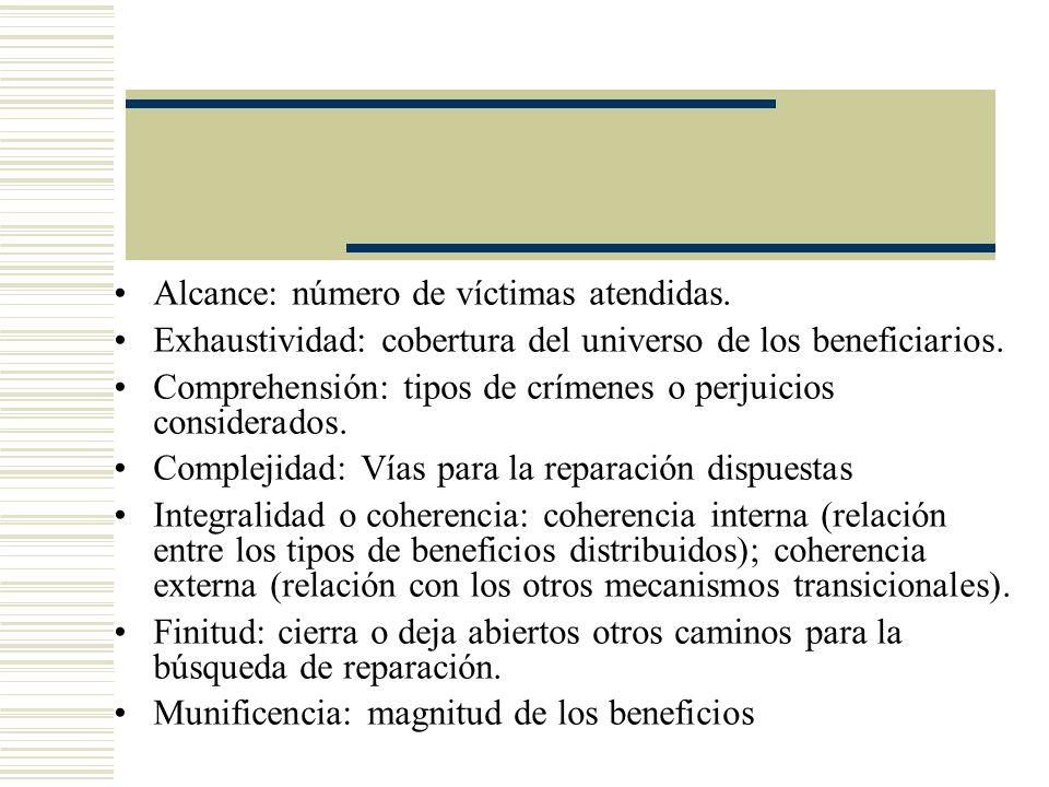 Alcance: número de víctimas atendidas.