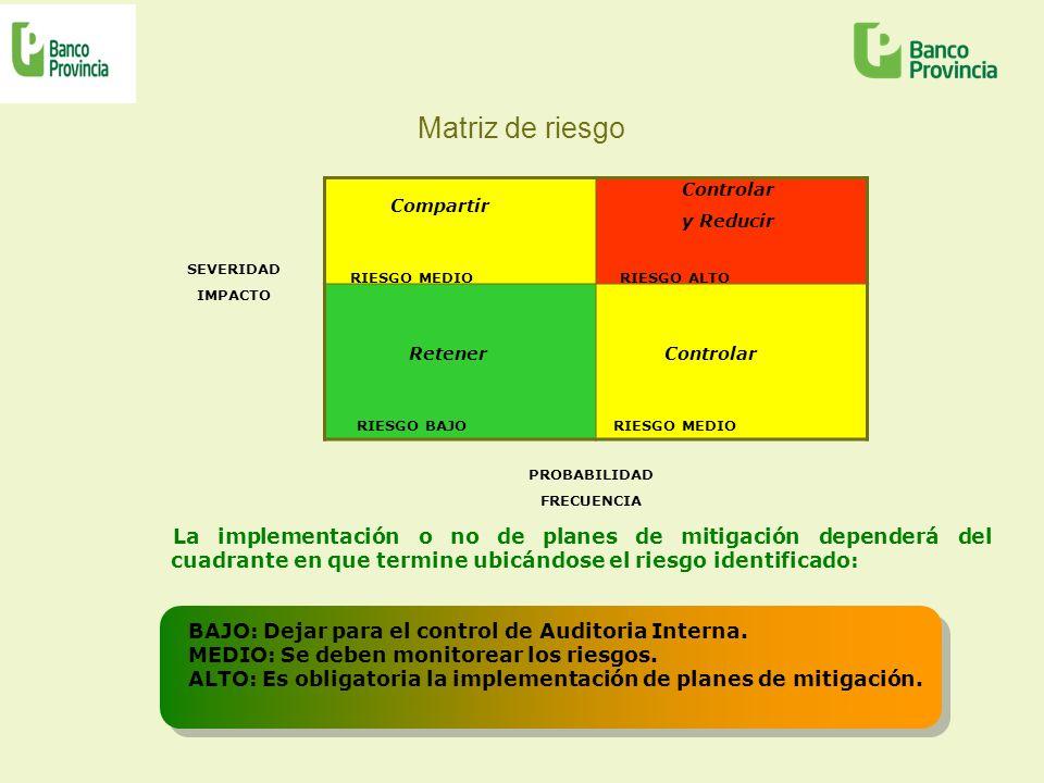 Matriz de riesgo BAJO: Dejar para el control de Auditoria Interna.