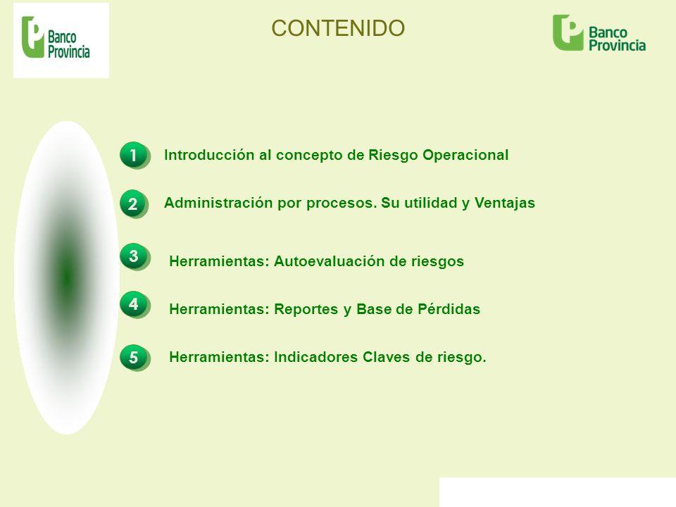 CONTENIDO 1 2 3 4 5 Introducción al concepto de Riesgo Operacional