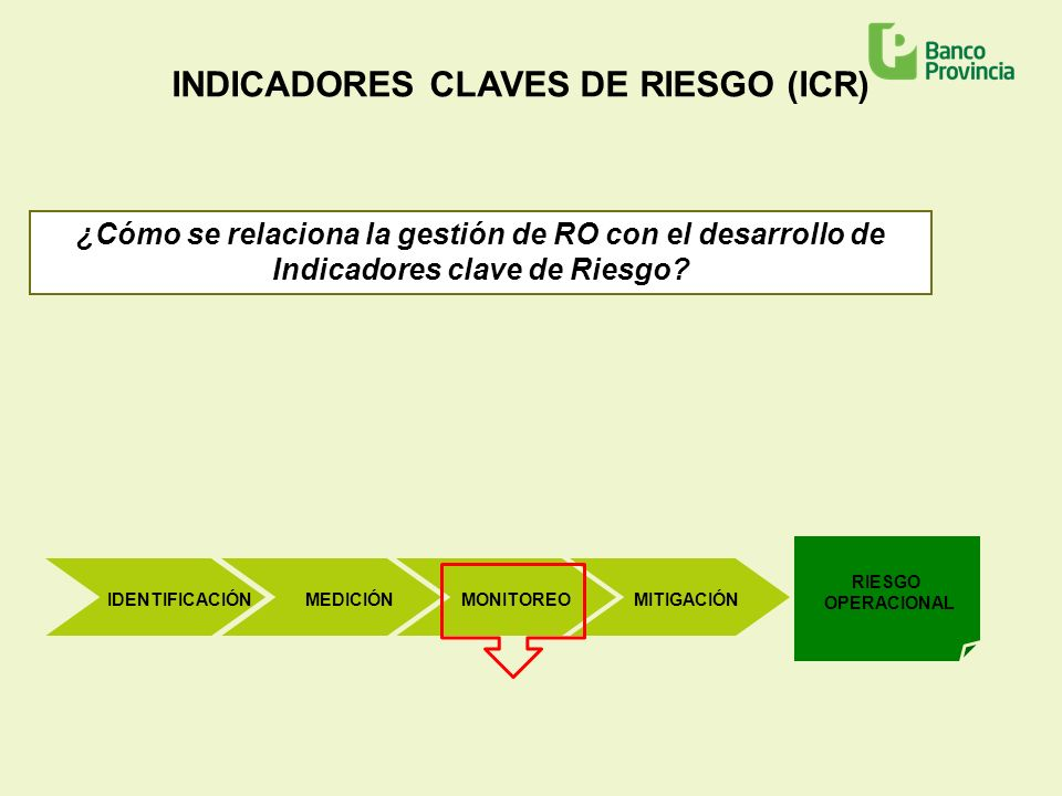 INDICADORES CLAVES DE RIESGO (ICR)