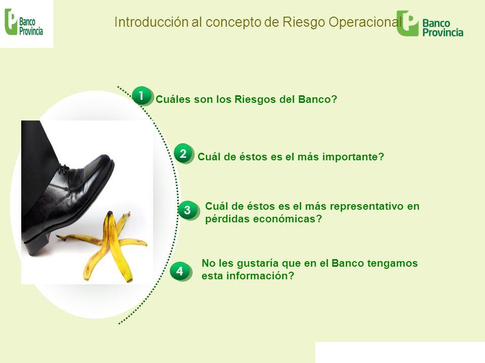 Introducción al concepto de Riesgo Operacional
