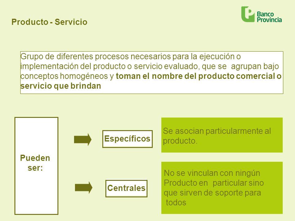 Producto - Servicio