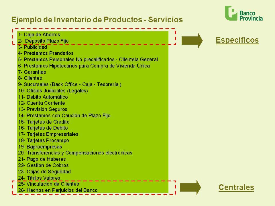 Ejemplo de Inventario de Productos - Servicios
