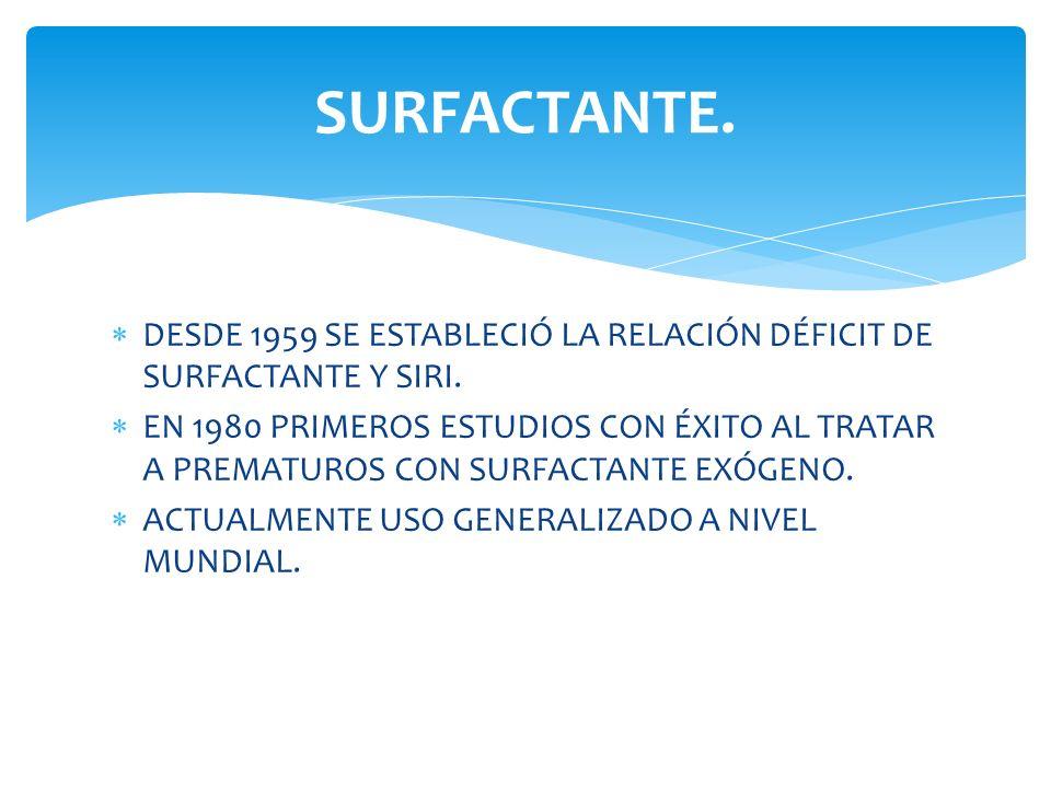 SURFACTANTE.DESDE 1959 SE ESTABLECIÓ LA RELACIÓN DÉFICIT DE SURFACTANTE Y SIRI.