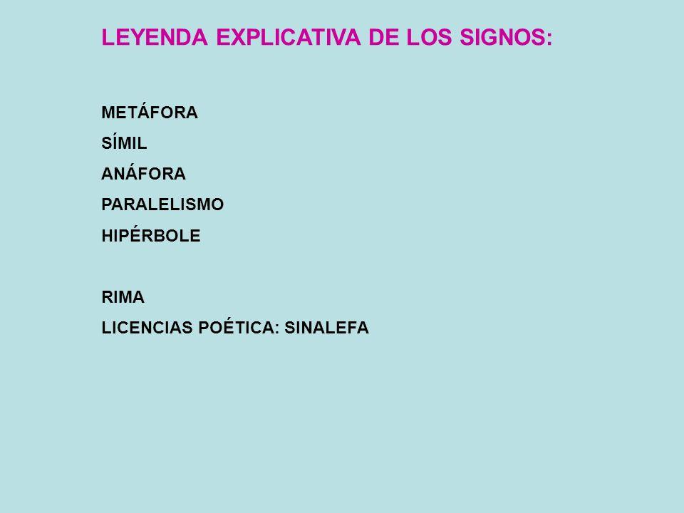 LEYENDA EXPLICATIVA DE LOS SIGNOS: