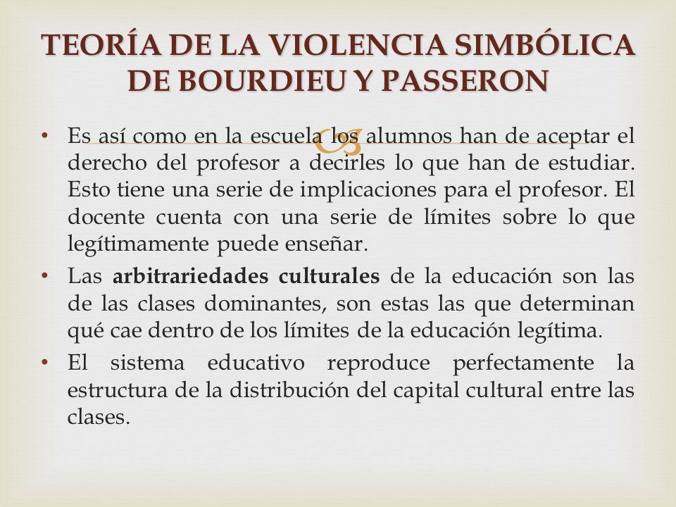TEORÍA DE LA VIOLENCIA SIMBÓLICA DE BOURDIEU Y PASSERON